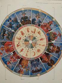 Astrologie 1 dotaz
